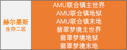 AMU领地